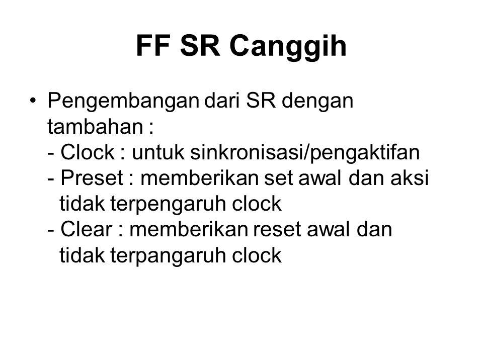 FF SR Canggih