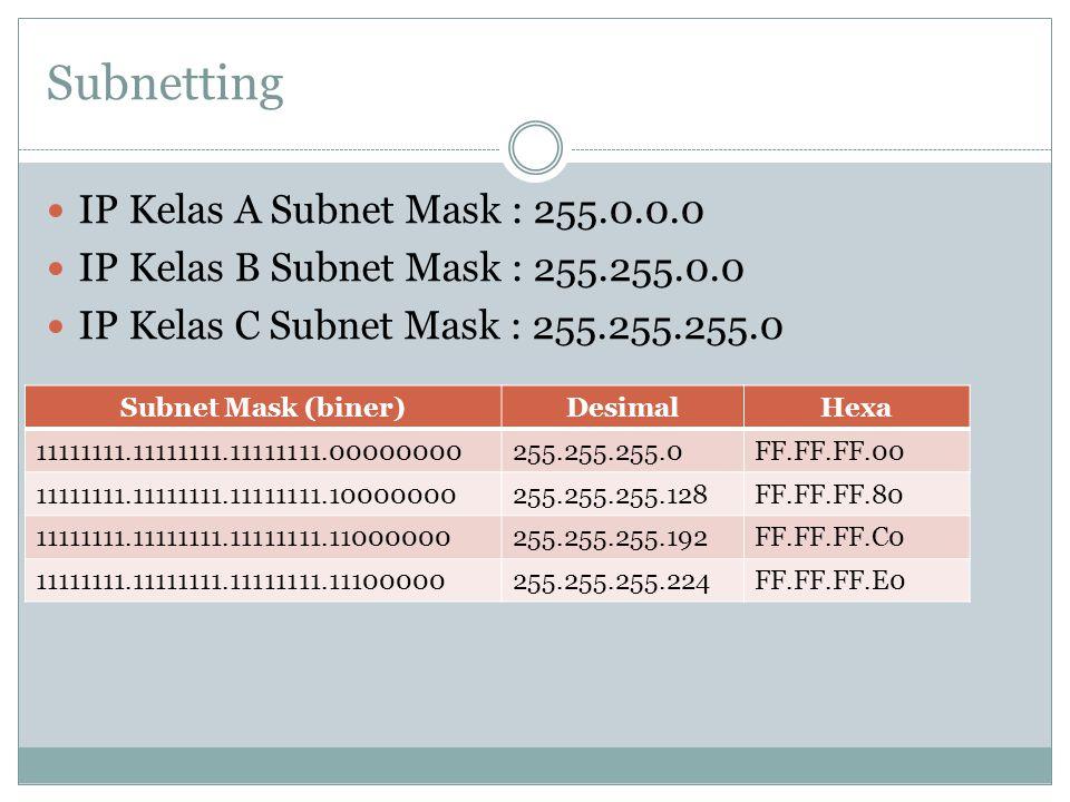 Subnetting IP Kelas A Subnet Mask : 255.0.0.0