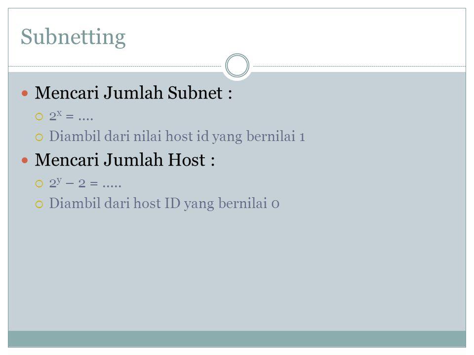 Subnetting Mencari Jumlah Subnet : Mencari Jumlah Host : 2x = ....