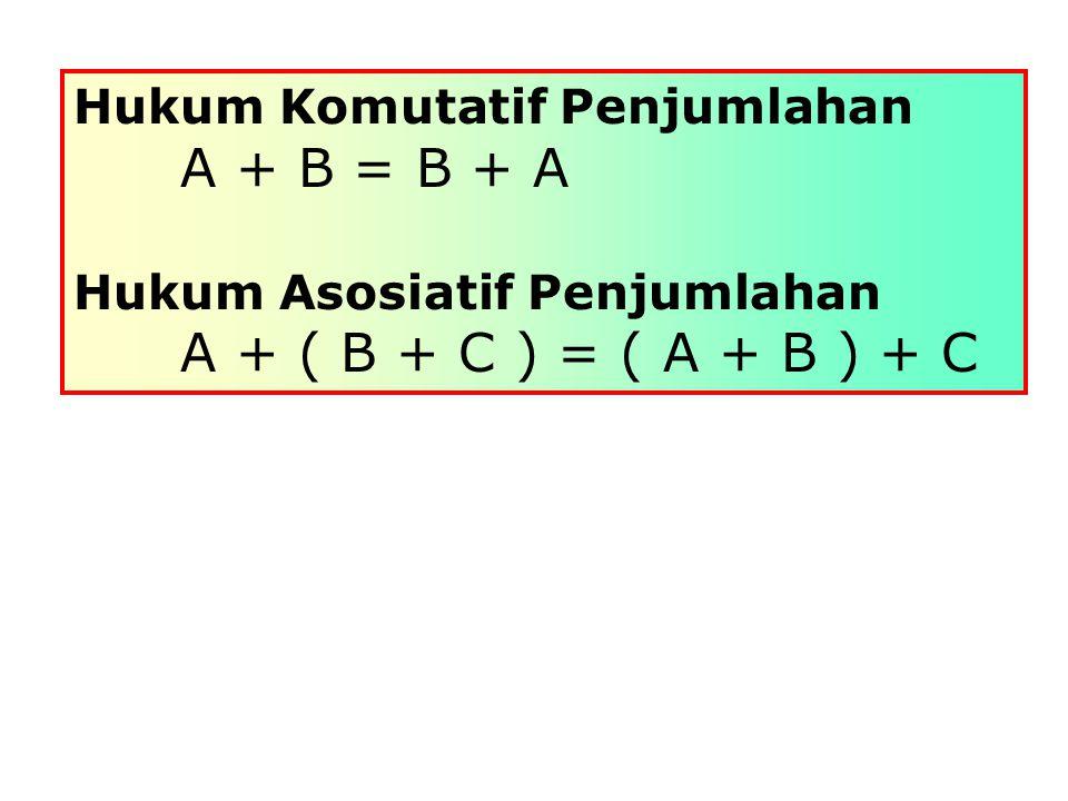 A + B = B + A A + ( B + C ) = ( A + B ) + C