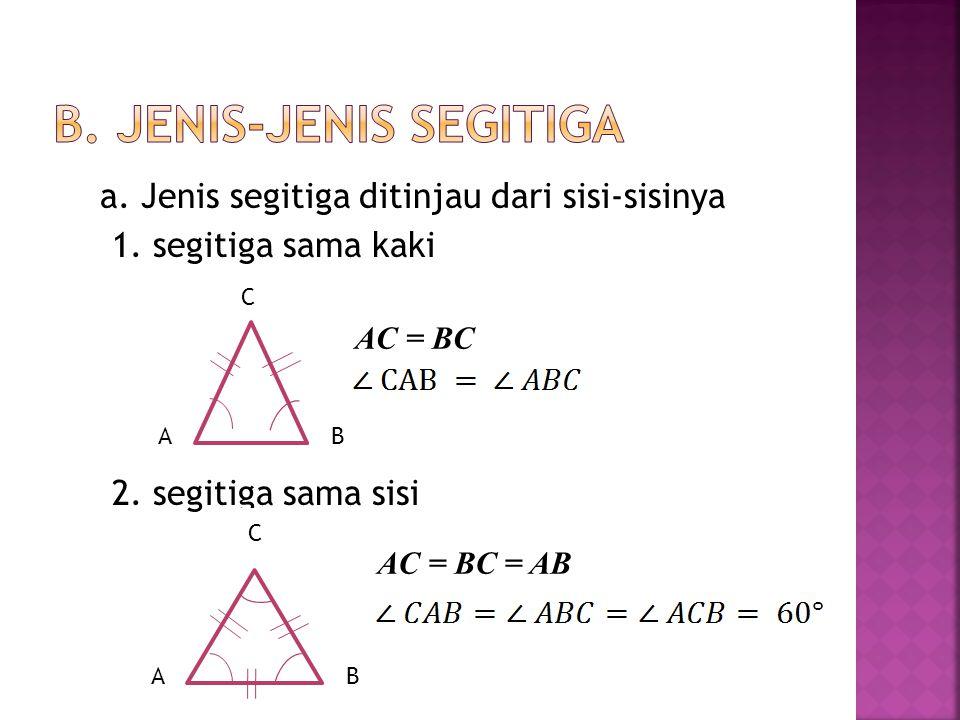 B. JENIS-JENIS SEGITIGA