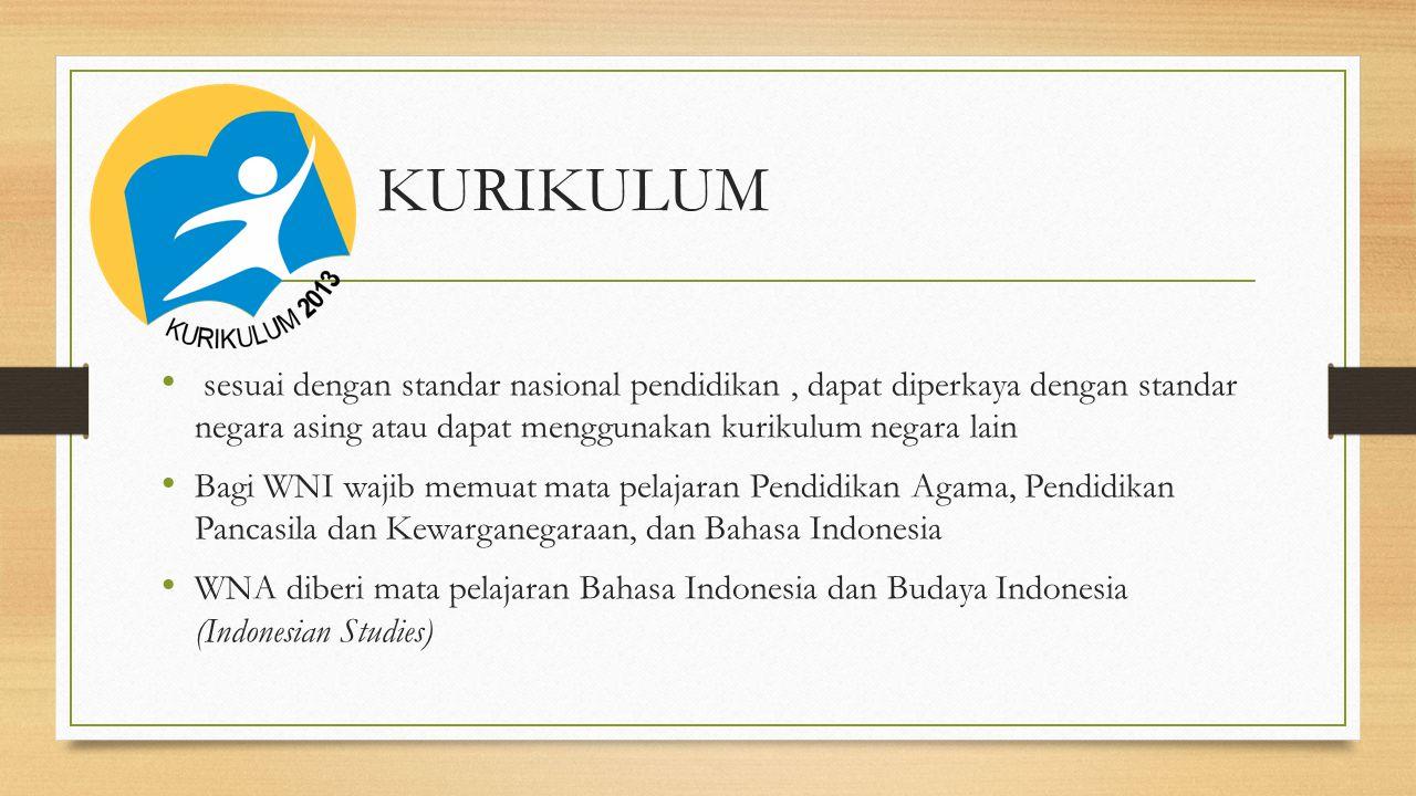 KURIKULUM sesuai dengan standar nasional pendidikan , dapat diperkaya dengan standar negara asing atau dapat menggunakan kurikulum negara lain.