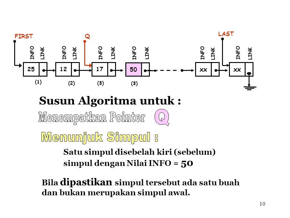 Q Menempatkan Pointer Menunjuk Simpul : Susun Algoritma untuk :