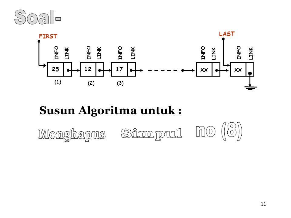 Soal- no (8) Menghapus Simpul Susun Algoritma untuk : xx xx LAST FIRST