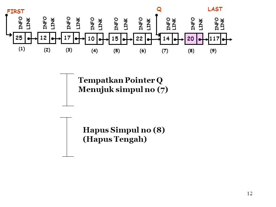 Tempatkan Pointer Q Menujuk simpul no (7) Hapus Simpul no (8)