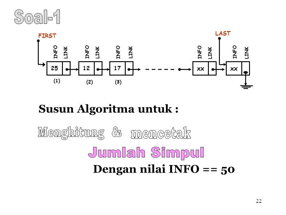 Soal-1 Menghitung & mencetak Jumlah Simpul Susun Algoritma untuk :