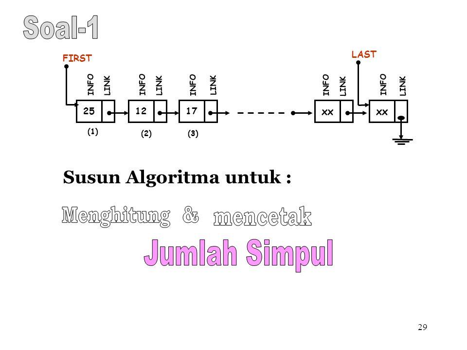 Soal-1 Menghitung & mencetak Jumlah Simpul Susun Algoritma untuk : xx