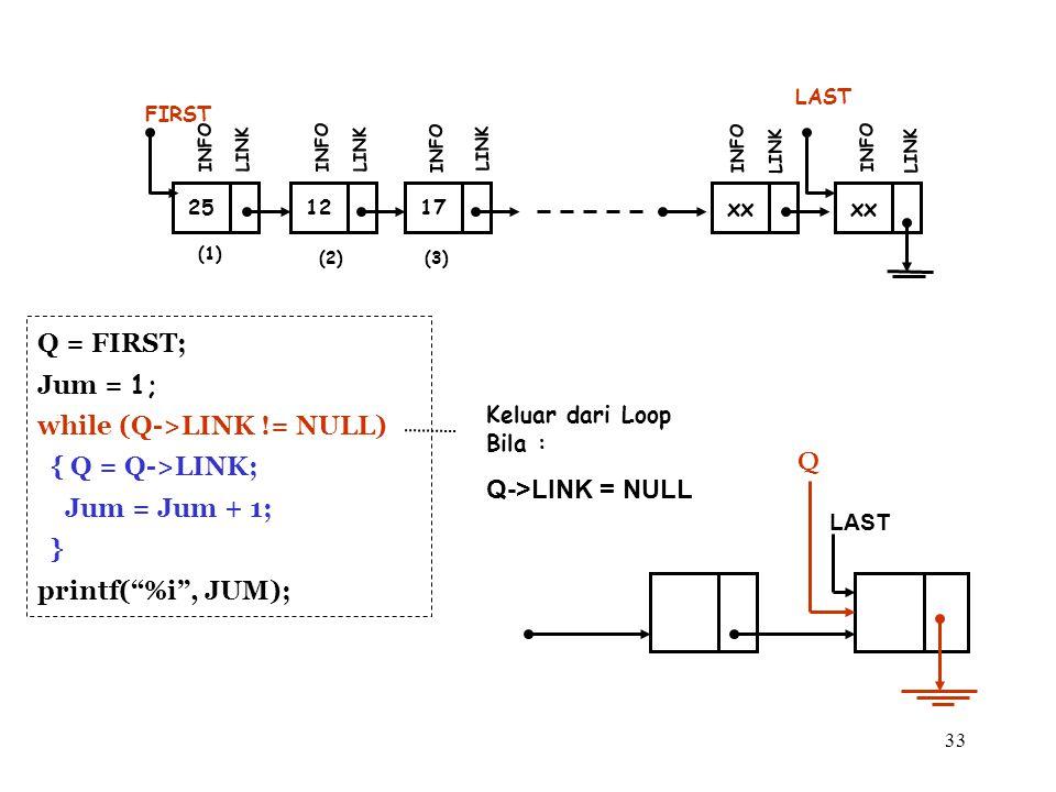while (Q->LINK != NULL) { Q = Q->LINK; Jum = Jum + 1; }