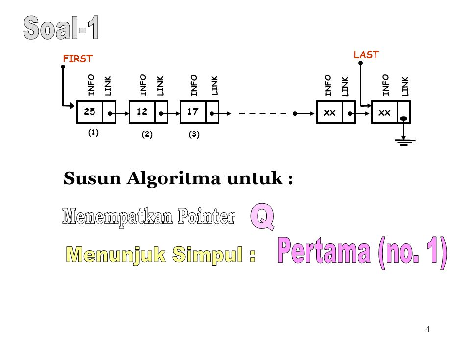 Soal-1 Q Menempatkan Pointer Pertama (no. 1) Menunjuk Simpul :