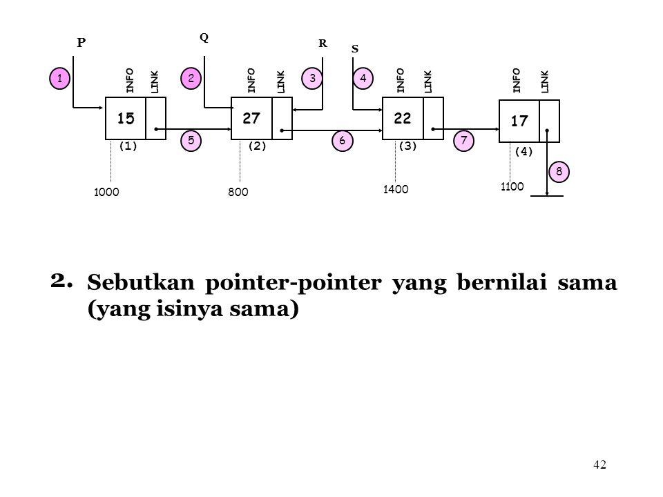 2. Sebutkan pointer-pointer yang bernilai sama (yang isinya sama) 15