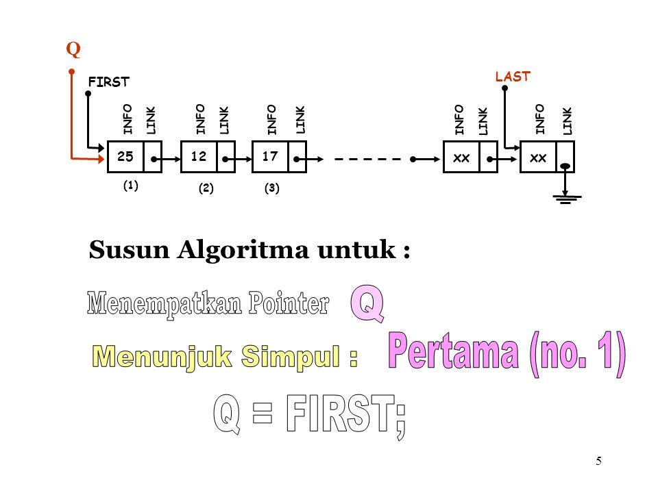 Q Menempatkan Pointer Pertama (no. 1) Menunjuk Simpul : Q = FIRST;