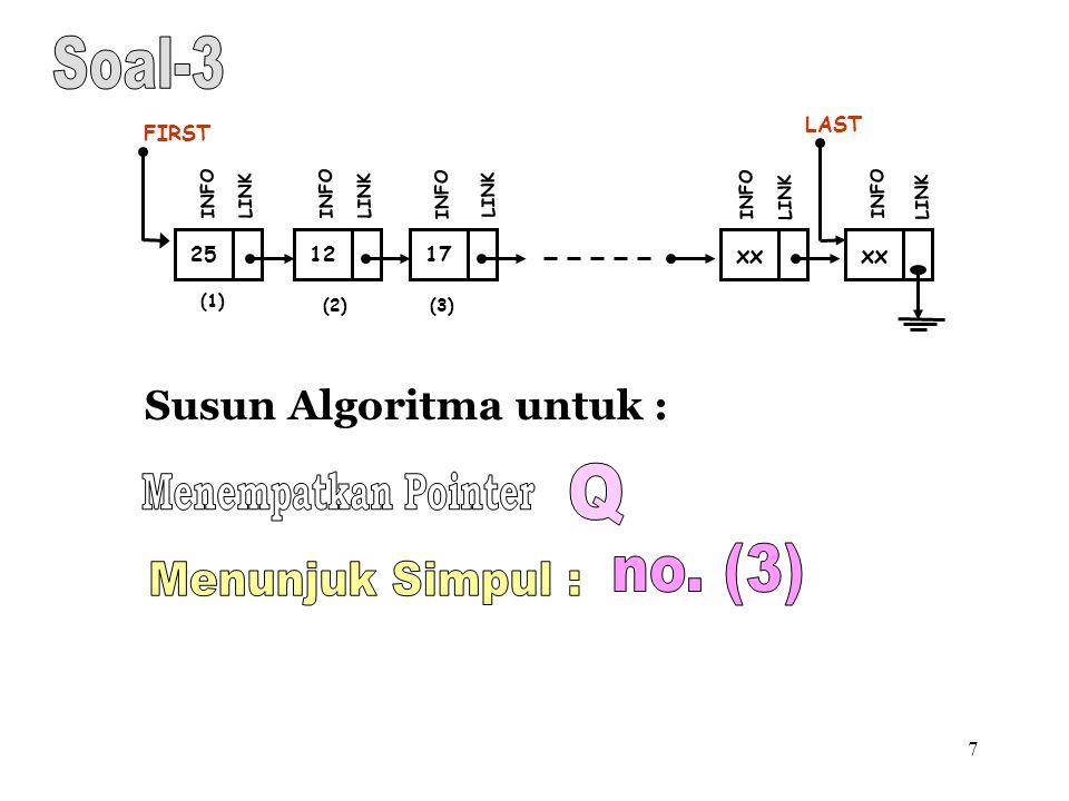 Soal-3 Q Menempatkan Pointer no. (3) Menunjuk Simpul :