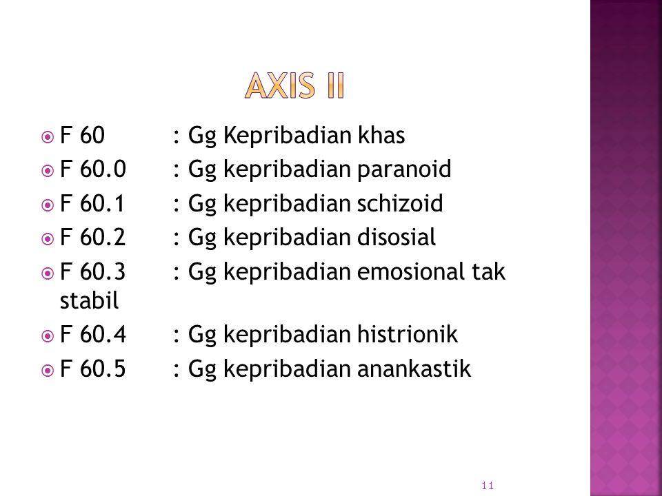 Axis ii F 60 : Gg Kepribadian khas F 60.0 : Gg kepribadian paranoid