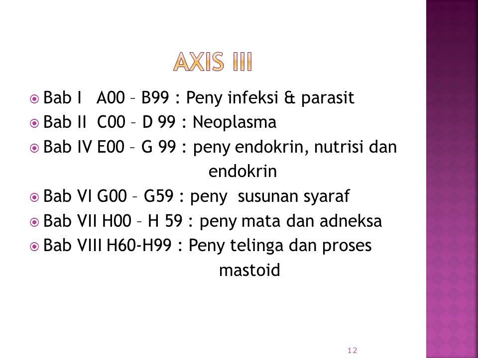 Axis iii Bab I A00 – B99 : Peny infeksi & parasit