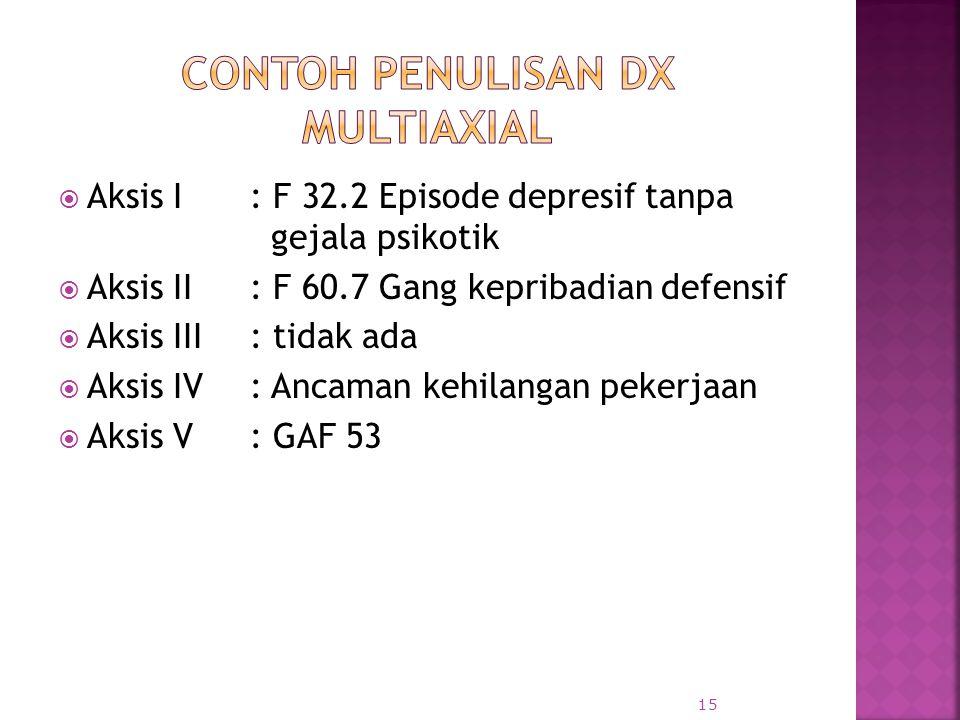 Contoh penulisan dx Multiaxial