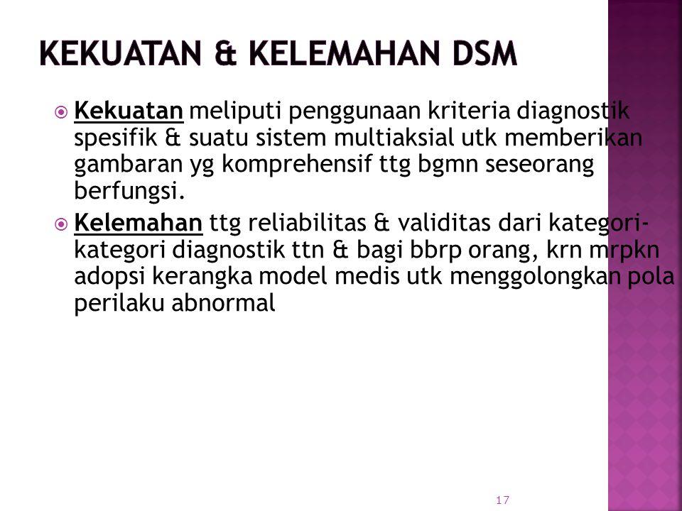 Kekuatan & Kelemahan DSM
