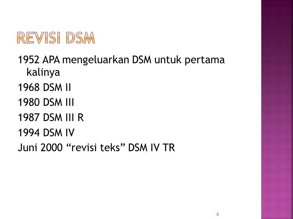 Revisi DSM 1952 APA mengeluarkan DSM untuk pertama kalinya 1968 DSM II 1980 DSM III 1987 DSM III R 1994 DSM IV Juni 2000 revisi teks DSM IV TR