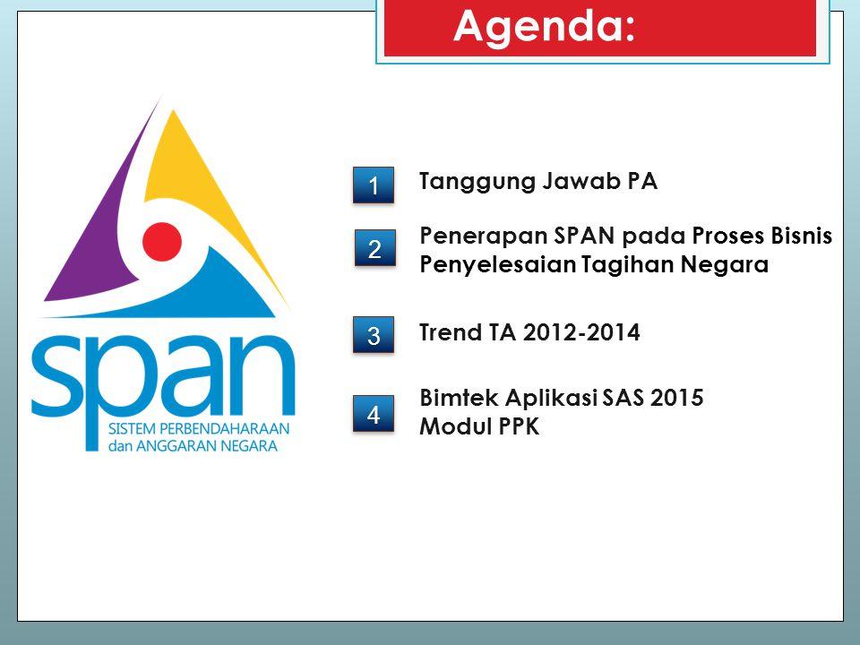 Agenda: Tanggung Jawab PA 1