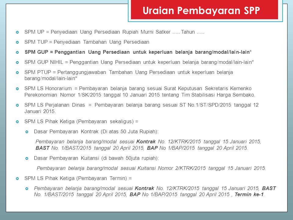 Uraian SPM Sesuai PMK Nomor 190/PMK.05/2012