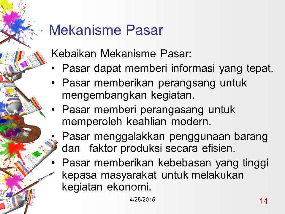 Mekanisme Pasar Kebaikan Mekanisme Pasar: