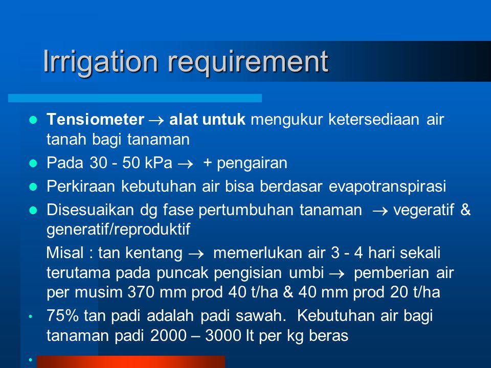 Irrigation requirement