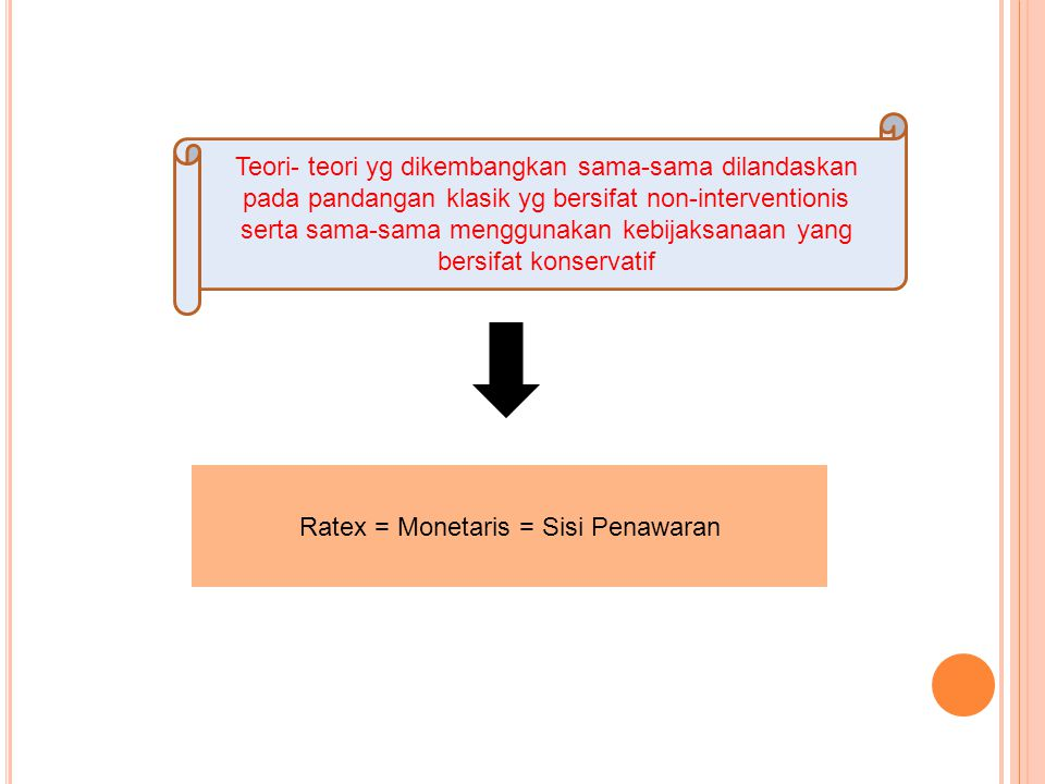 Ratex = Monetaris = Sisi Penawaran