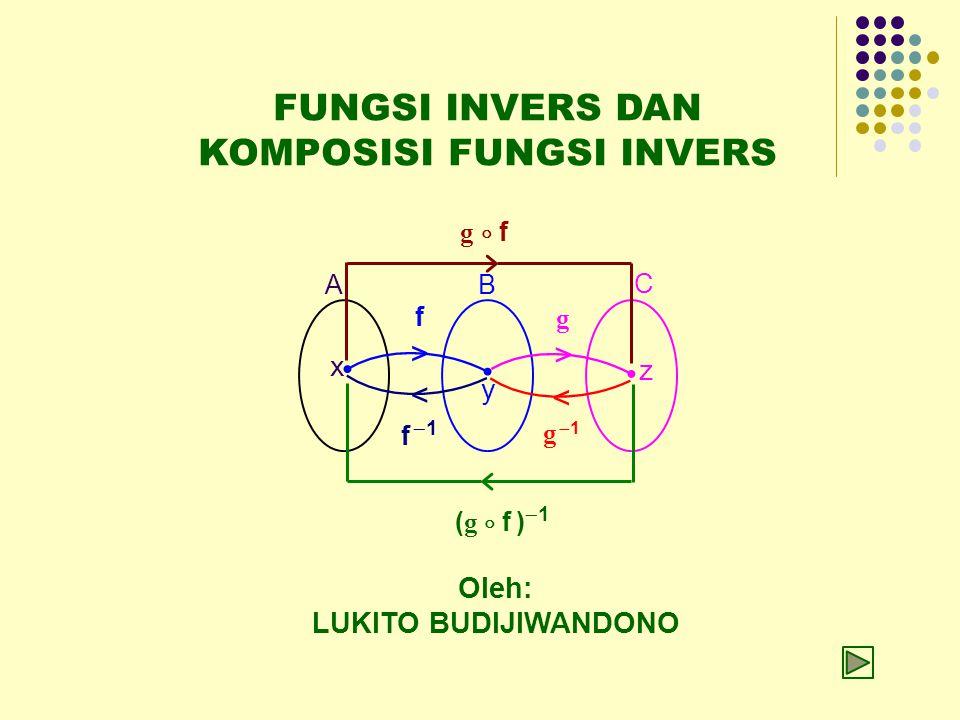 KOMPOSISI FUNGSI INVERS
