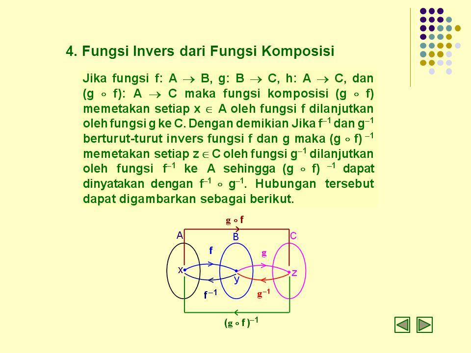 4. Fungsi Invers dari Fungsi Komposisi