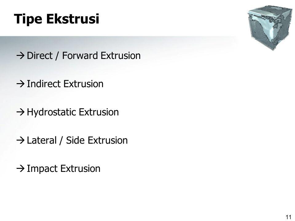 Tipe Ekstrusi Direct / Forward Extrusion Indirect Extrusion