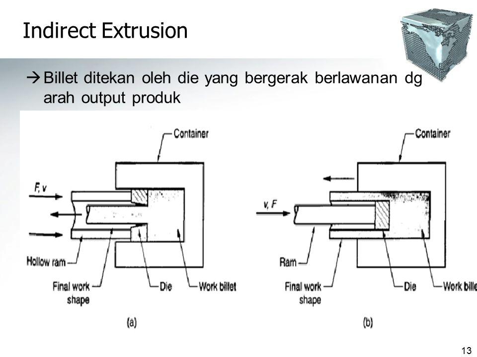 Indirect Extrusion Billet ditekan oleh die yang bergerak berlawanan dg arah output produk