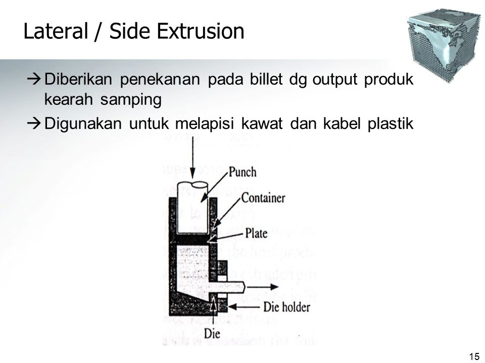 Lateral / Side Extrusion