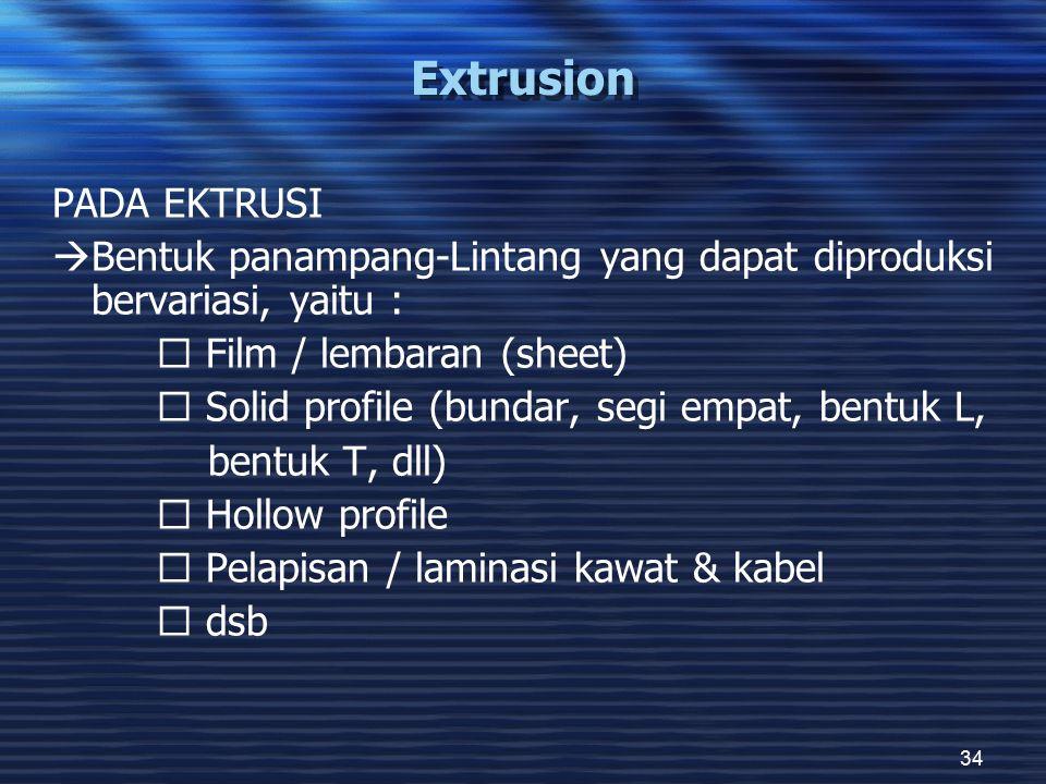 Extrusion PADA EKTRUSI