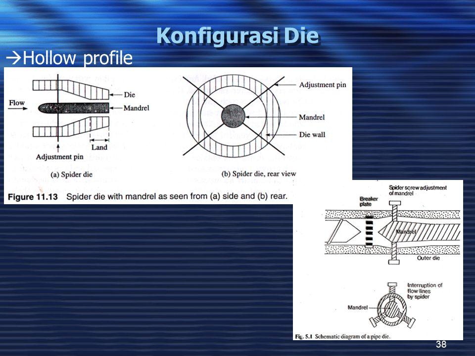 Konfigurasi Die Hollow profile