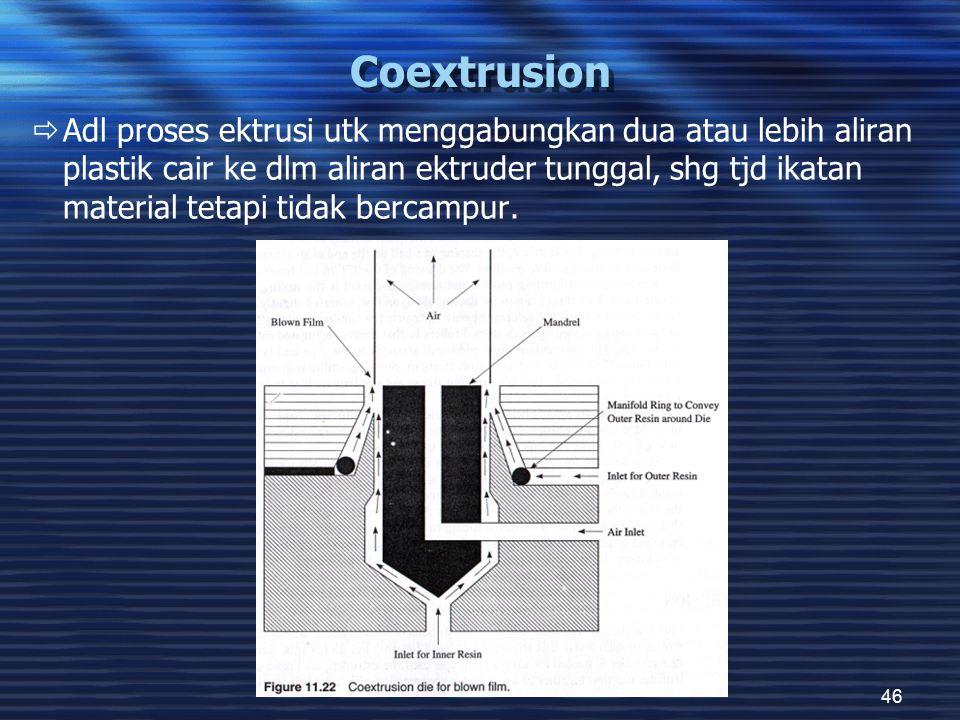 Coextrusion