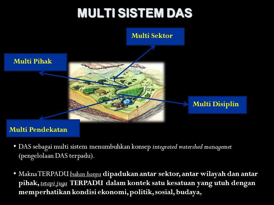 MULTI SISTEM DAS Multi Sektor Multi Pihak Multi Disiplin