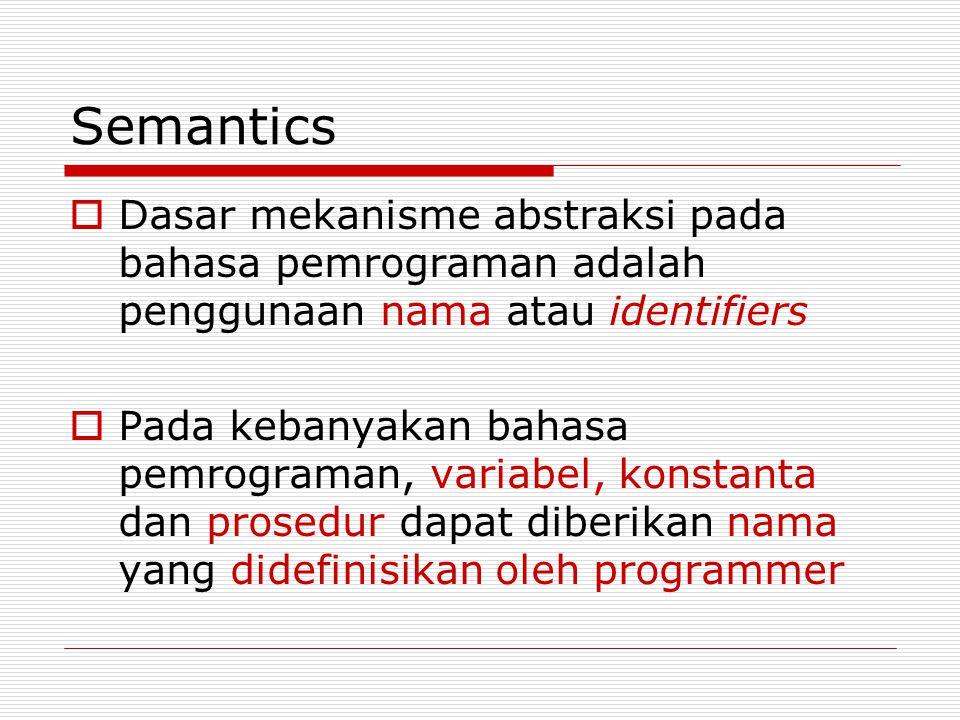 Semantics Dasar mekanisme abstraksi pada bahasa pemrograman adalah penggunaan nama atau identifiers.