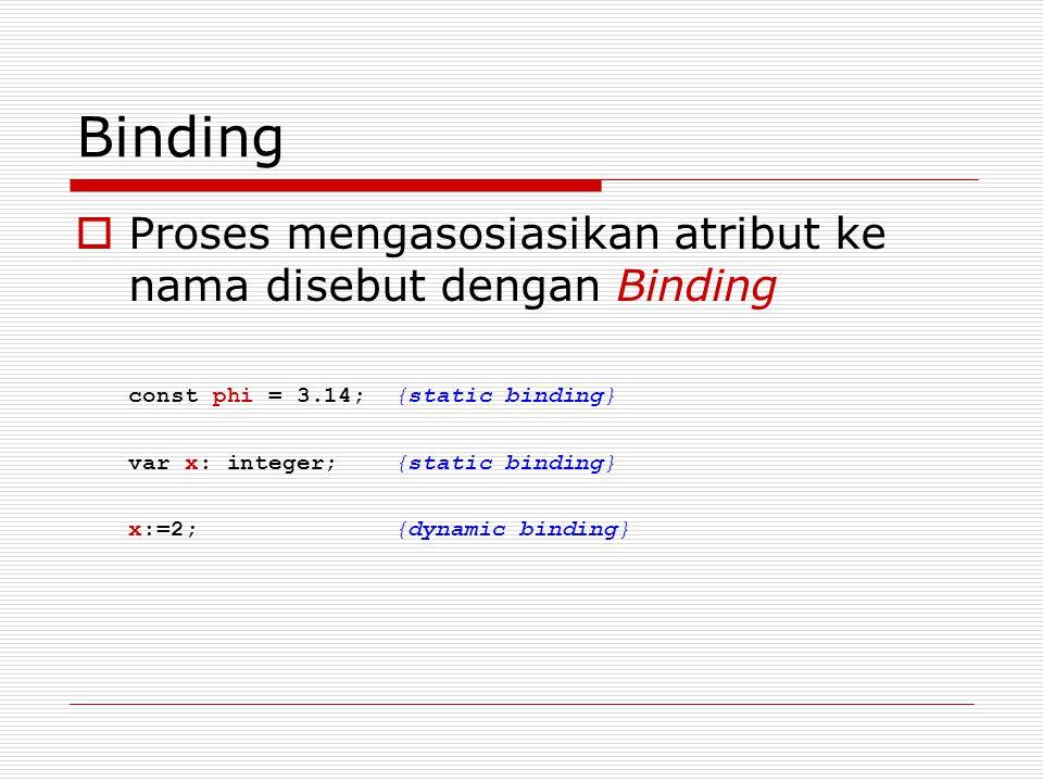Binding Proses mengasosiasikan atribut ke nama disebut dengan Binding