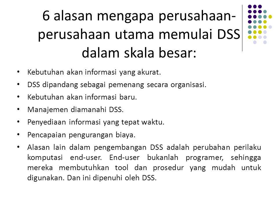 6 alasan mengapa perusahaan-perusahaan utama memulai DSS dalam skala besar: