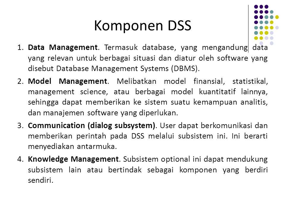 Komponen DSS