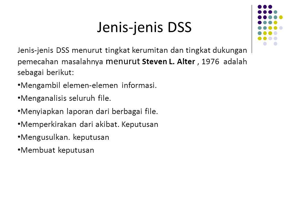 Jenis-jenis DSS