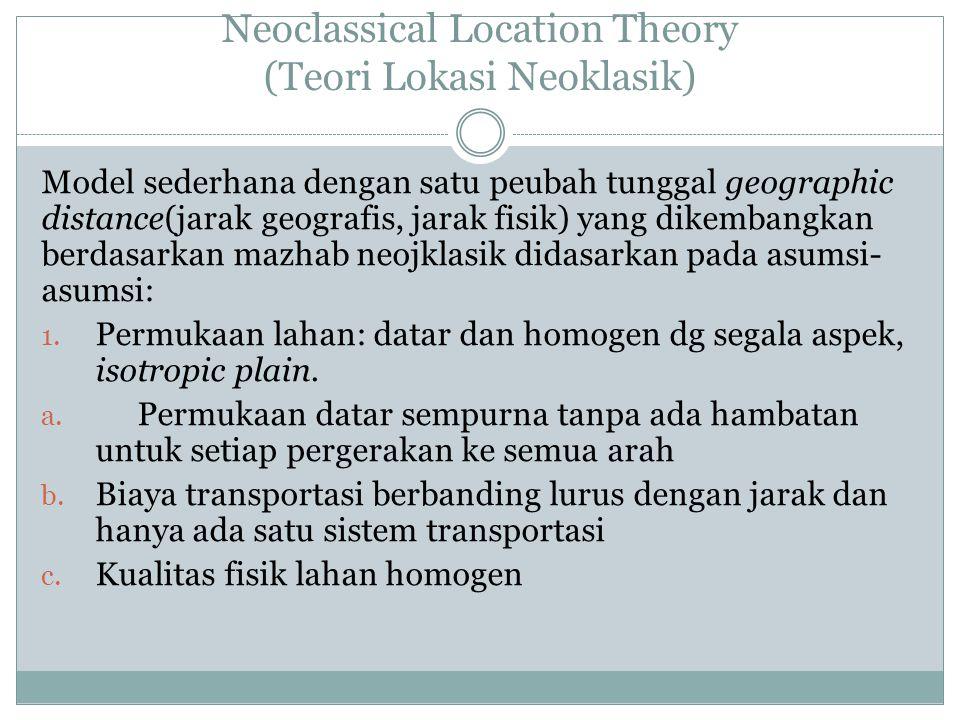 Neoclassical Location Theory (Teori Lokasi Neoklasik)