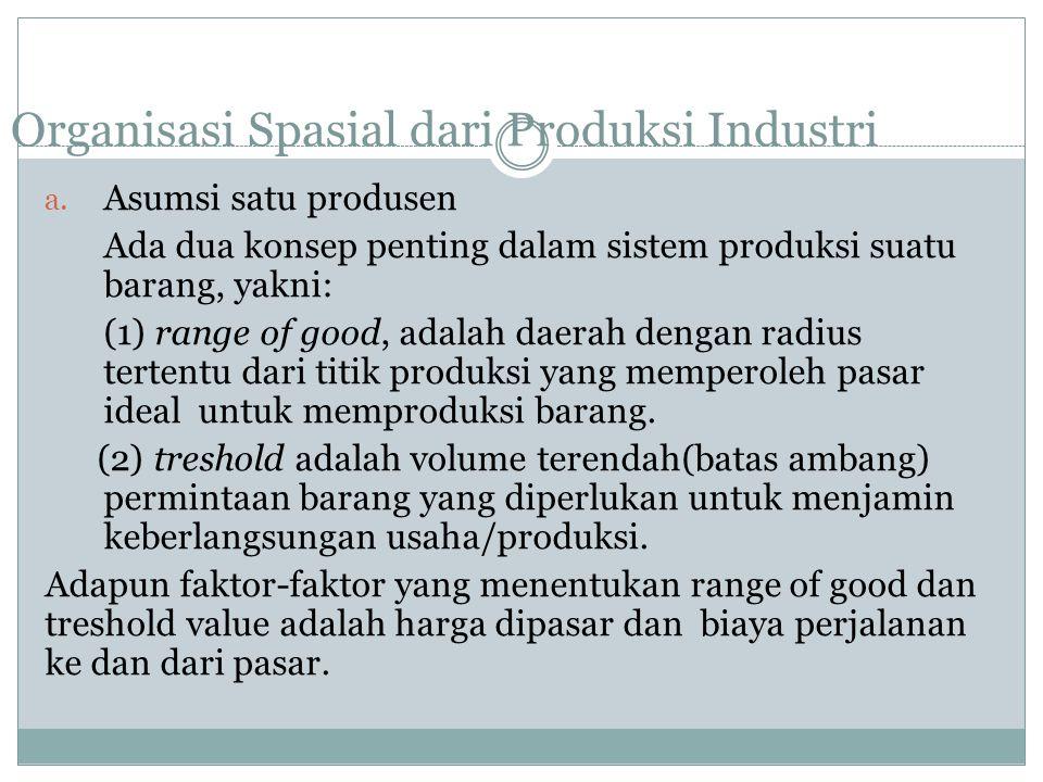 Organisasi Spasial dari Produksi Industri