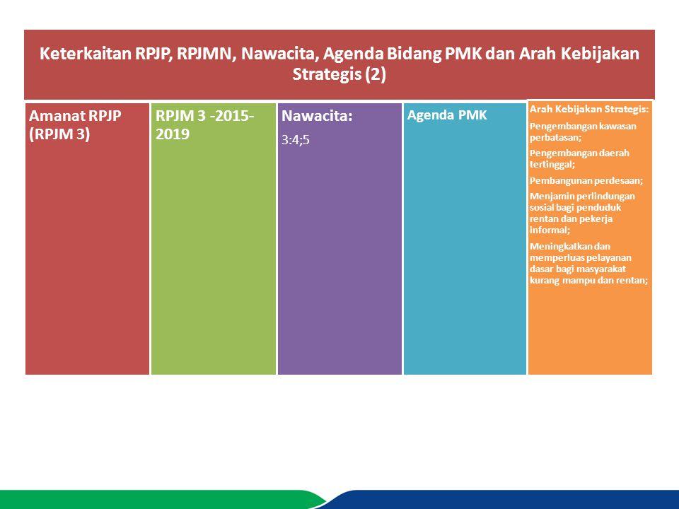 Keterkaitan RPJP, RPJMN, Nawacita, Agenda Bidang PMK dan Arah Kebijakan Strategis (2)
