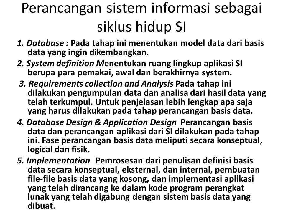 Perancangan sistem informasi sebagai siklus hidup SI