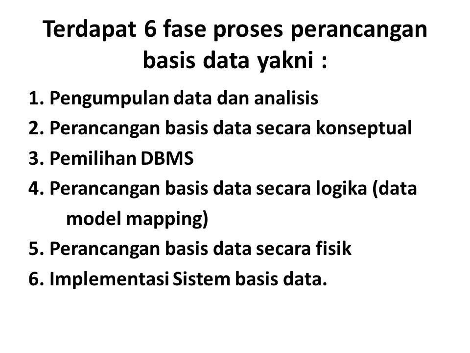 Terdapat 6 fase proses perancangan basis data yakni :
