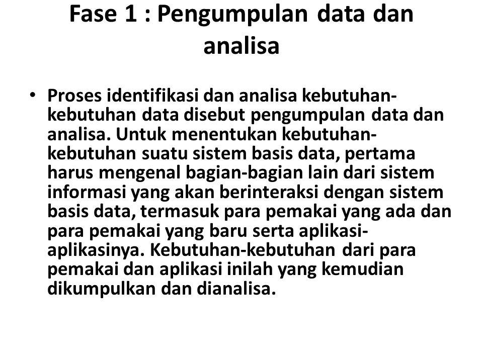 Fase 1 : Pengumpulan data dan analisa