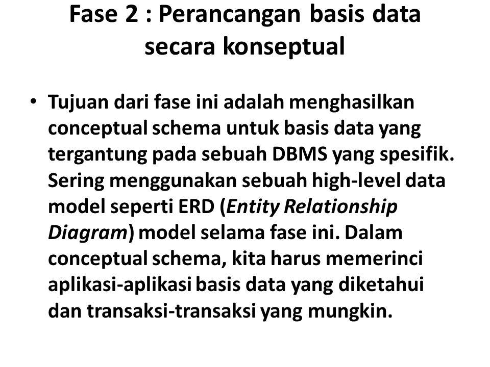 Fase 2 : Perancangan basis data secara konseptual