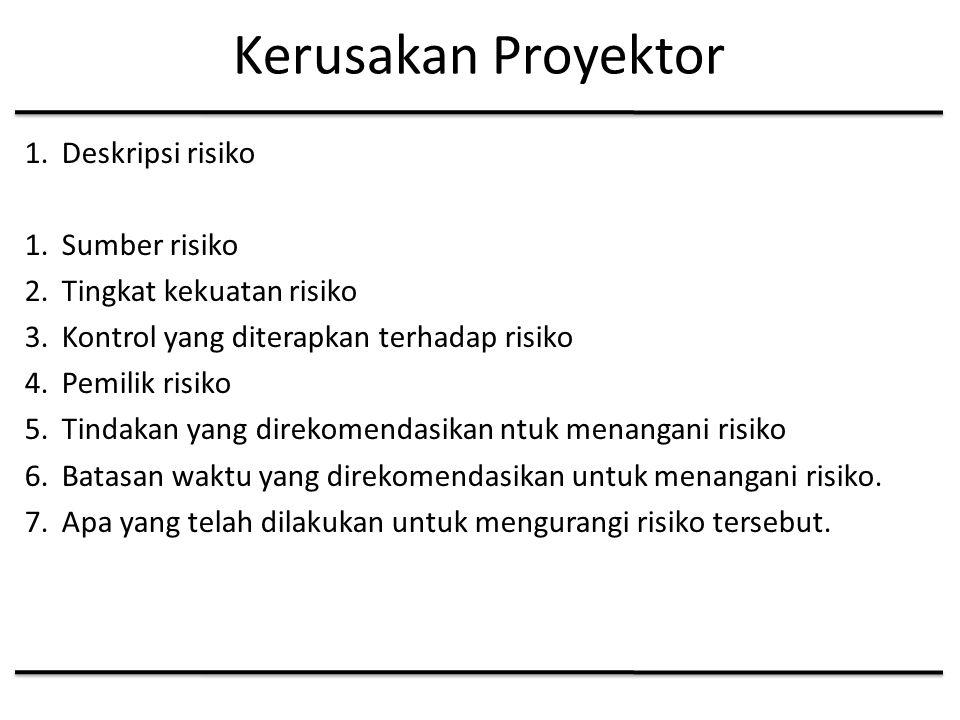 Kerusakan Proyektor Deskripsi risiko Sumber risiko