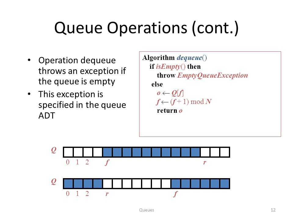 Queue Operations (cont.)