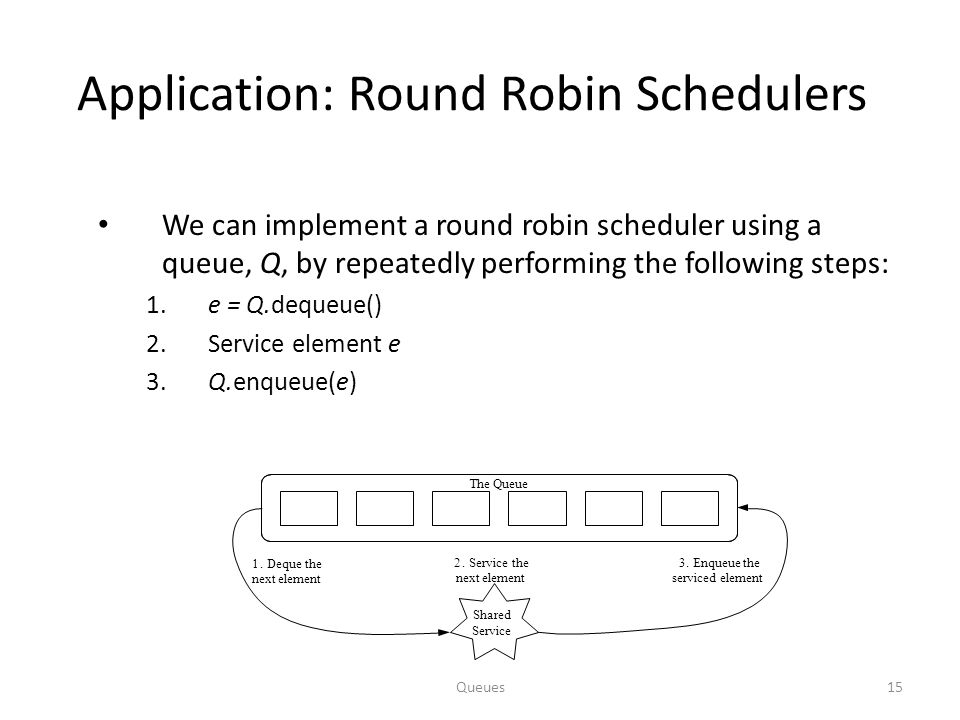 Application: Round Robin Schedulers